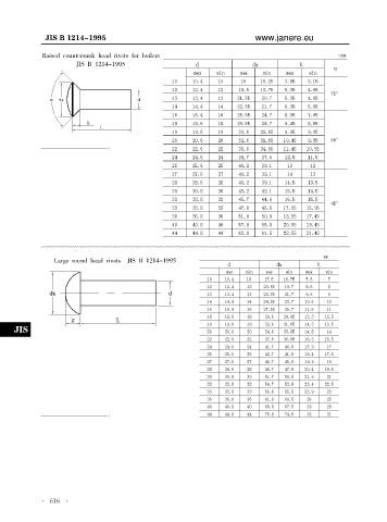 Page 652 - Janere Catalogue